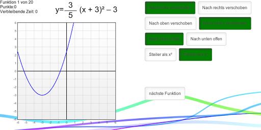 Funktionsgraphen beschreiben 2