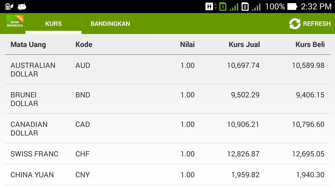 Bank mandiri forex rates
