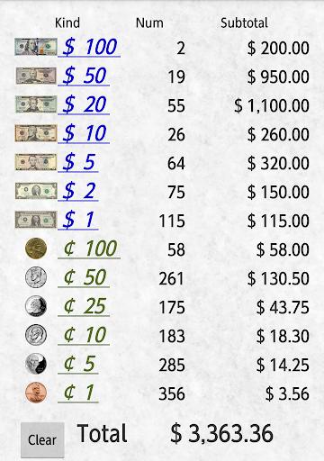 Money Counter USA
