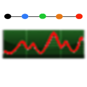 CPU Status LED