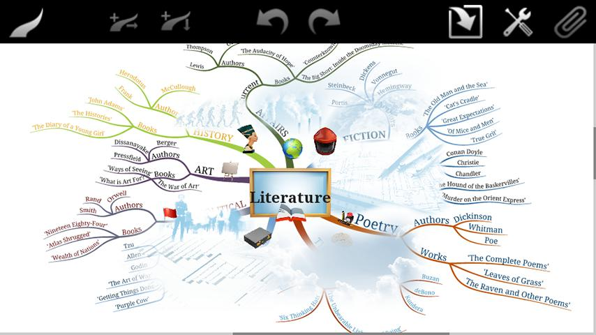 iMindMap- screenshot