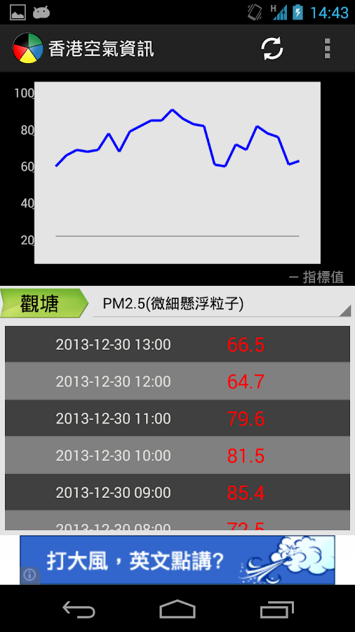 HK Air Quality - screenshot